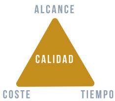 triangulo-de-hierro-agile